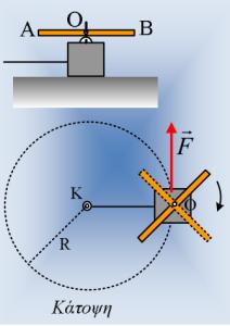 Μια σανίδα περιστρέφεται μαζί με τη βάση