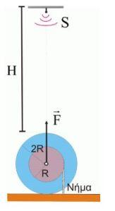 Τελικό διαγώνισμα προσομοίωσης Φυσικής Γ΄ Λυκείου 2017-2018