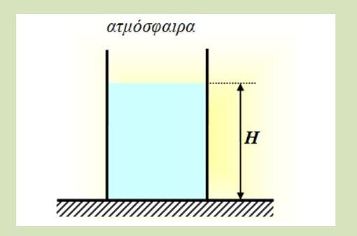 Ένας κύλινδρος σε δοχείο με νερό