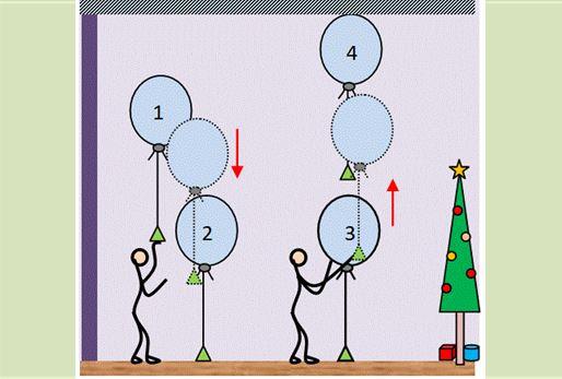 Ο παππούς, τα εγγόνια και το γεμιστό μπαλόνι…